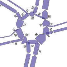 Mobilità e trasporti GIS