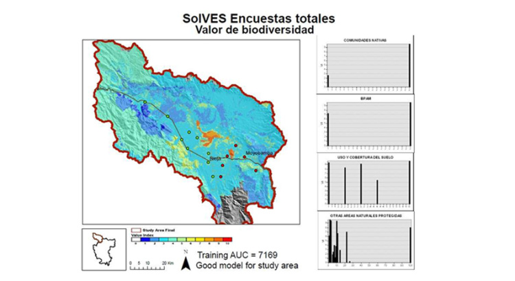 Mappatura servizi ecosistemici